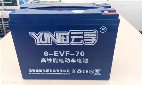云孚60V35AH电池