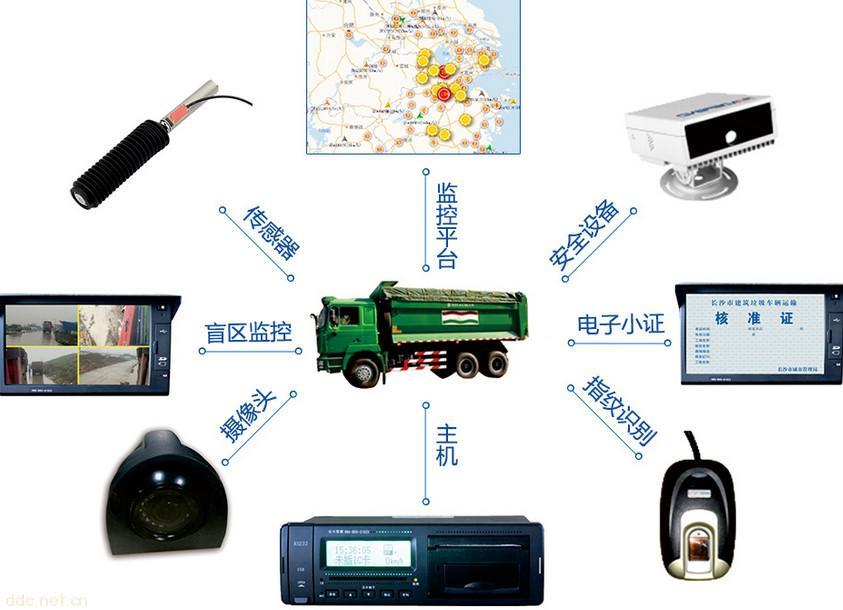 渣土车管理系统