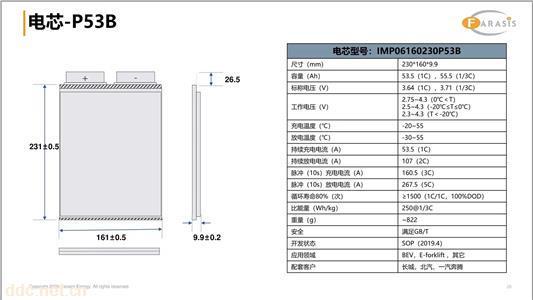 孚能软包锂电池3.7v30Ah三元软包动力电动车专用锂电池